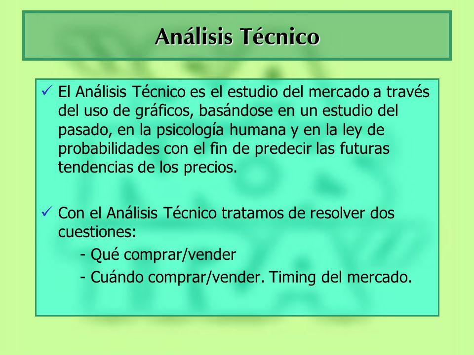 Análisis Técnico