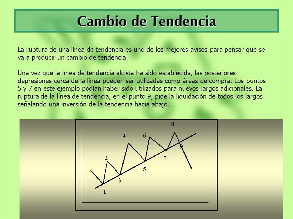 Cambio de TendenciaLa ruptura de una línea de tendencia es uno de los mejores avisos para pensar que se va a producir un cambio de tendencia.