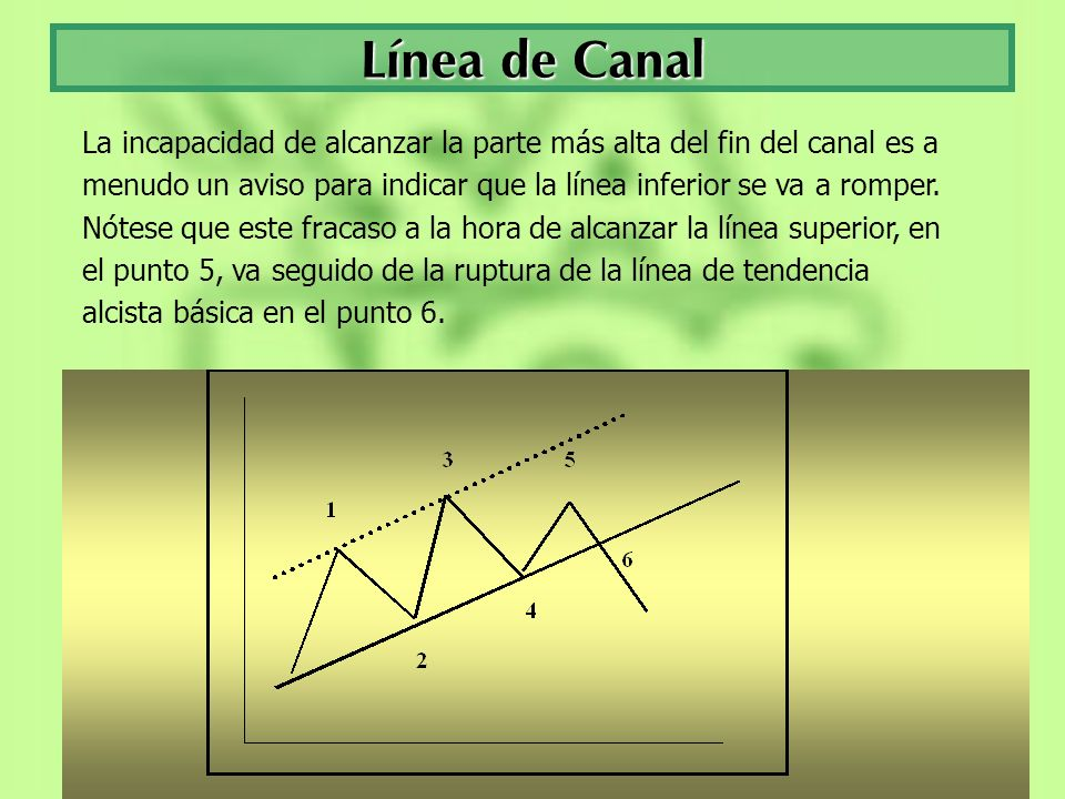 Línea de Canal