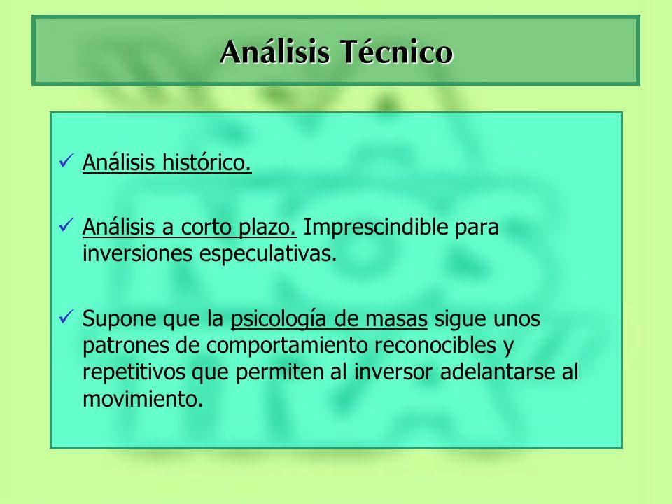 Análisis Técnico Análisis histórico.