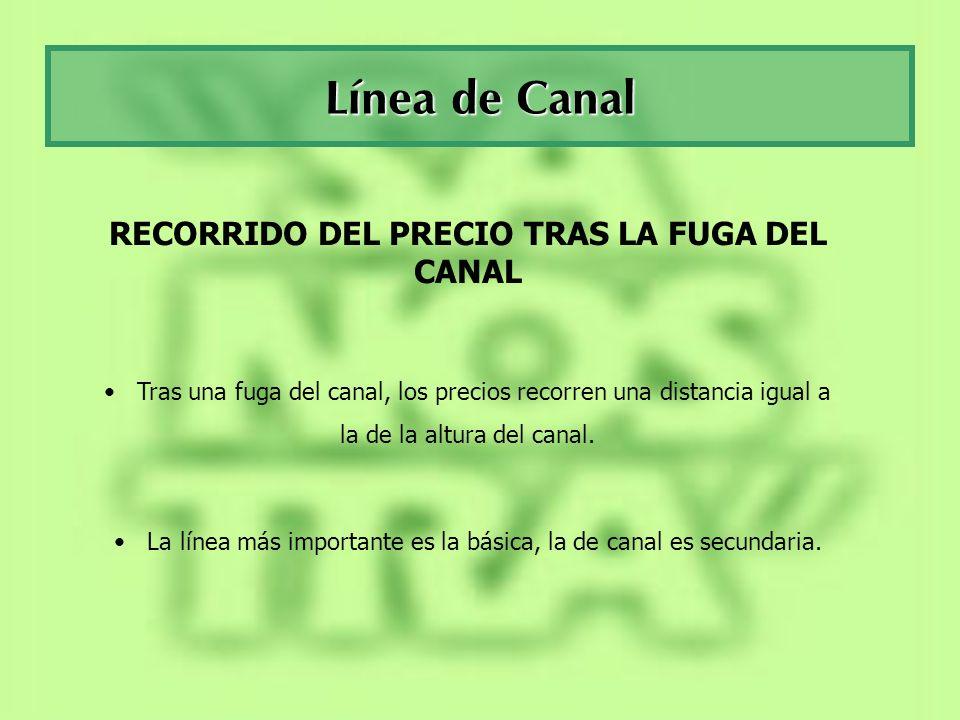 Línea de Canal RECORRIDO DEL PRECIO TRAS LA FUGA DEL CANAL