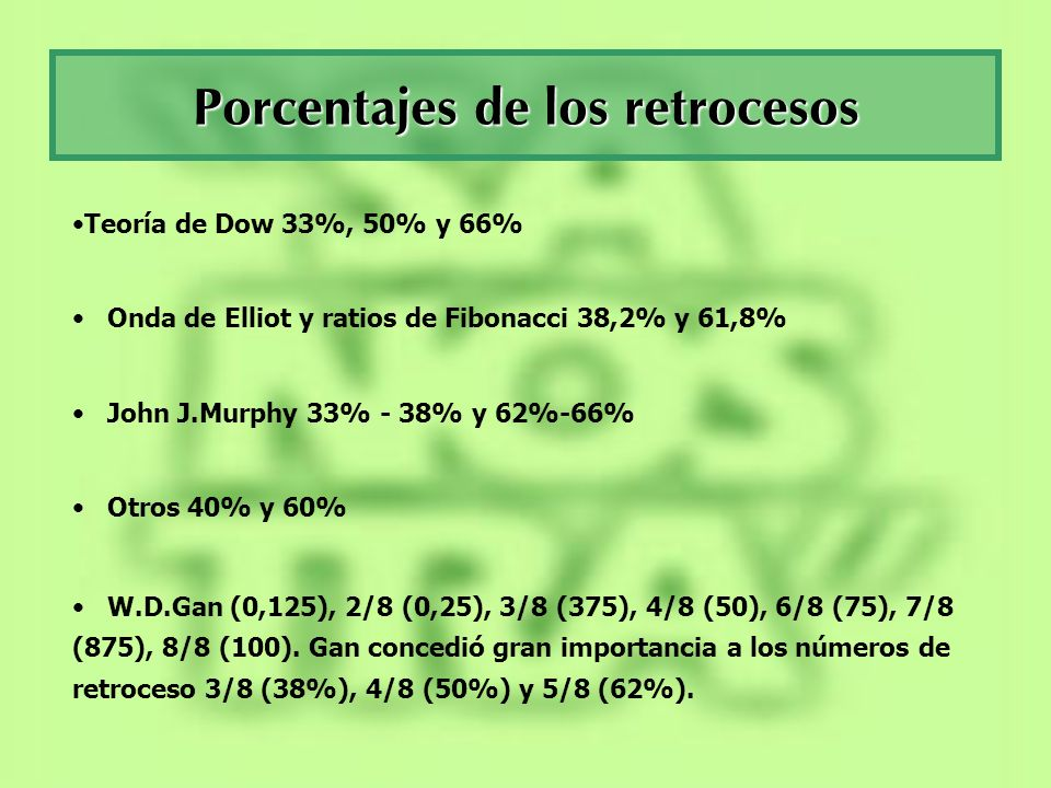 Porcentajes de los retrocesos