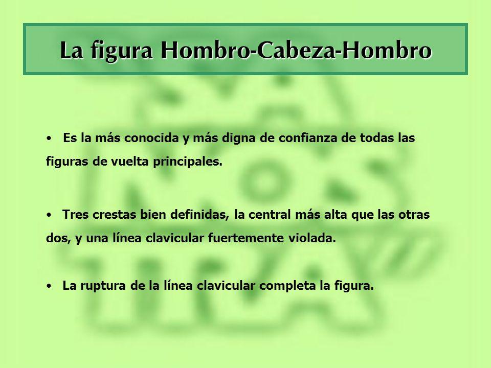La figura Hombro-Cabeza-Hombro