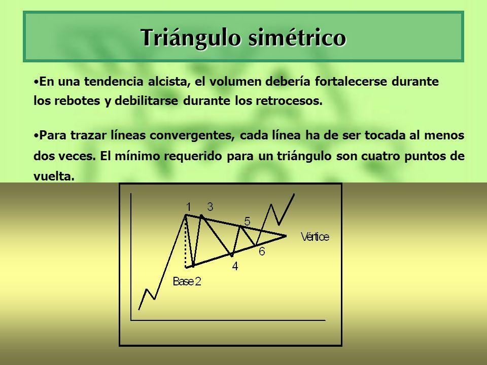 Triángulo simétricoEn una tendencia alcista, el volumen debería fortalecerse durante los rebotes y debilitarse durante los retrocesos.