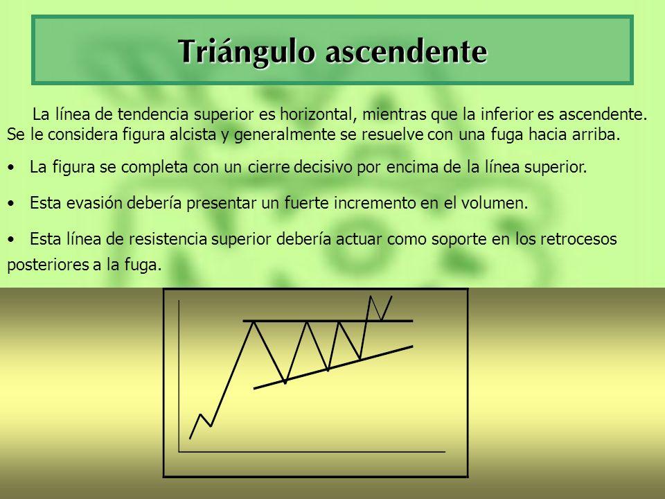 Triángulo ascendente