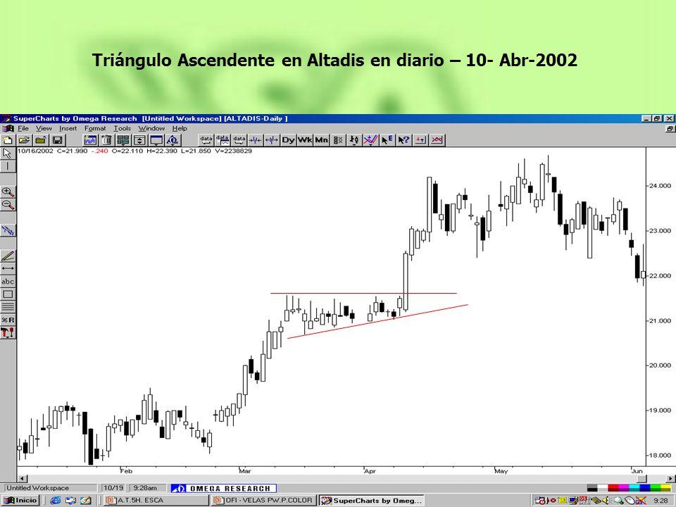 Triángulo Ascendente en Altadis en diario – 10- Abr-2002