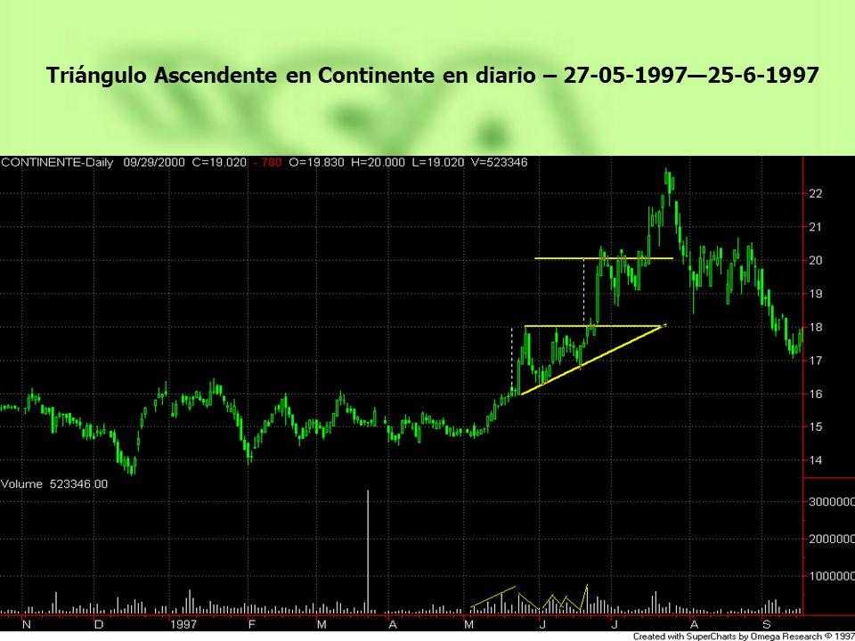Triángulo Ascendente en Continente en diario – 27-05-1997—25-6-1997