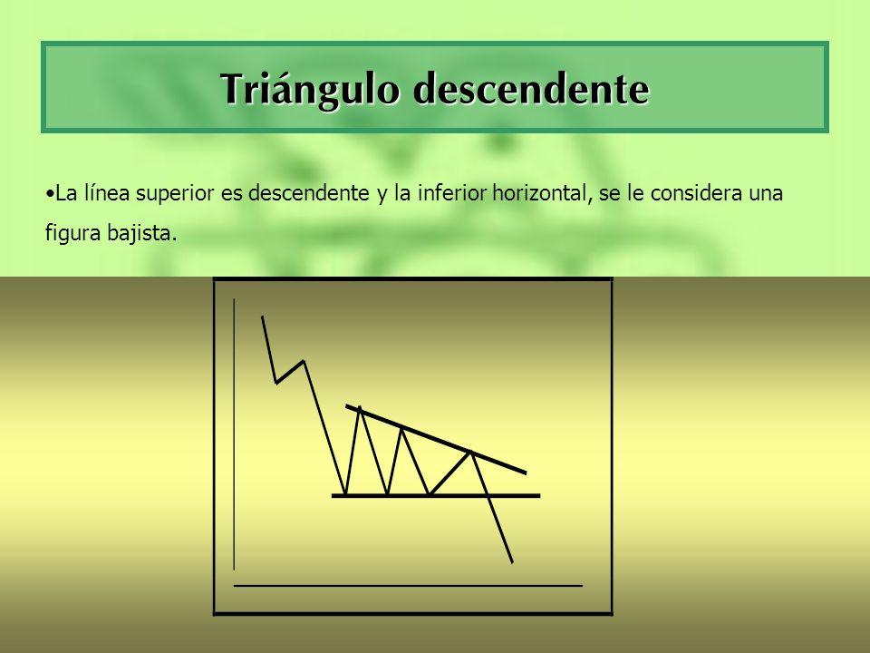 Triángulo descendente
