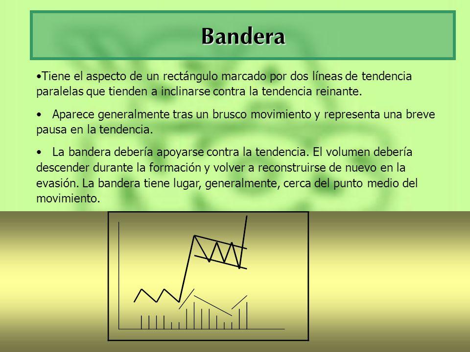 BanderaTiene el aspecto de un rectángulo marcado por dos líneas de tendencia paralelas que tienden a inclinarse contra la tendencia reinante.