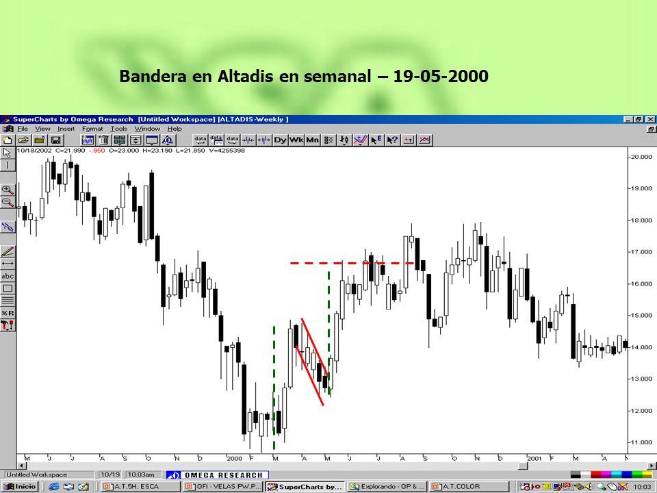 Bandera en Altadis en semanal – 19-05-2000