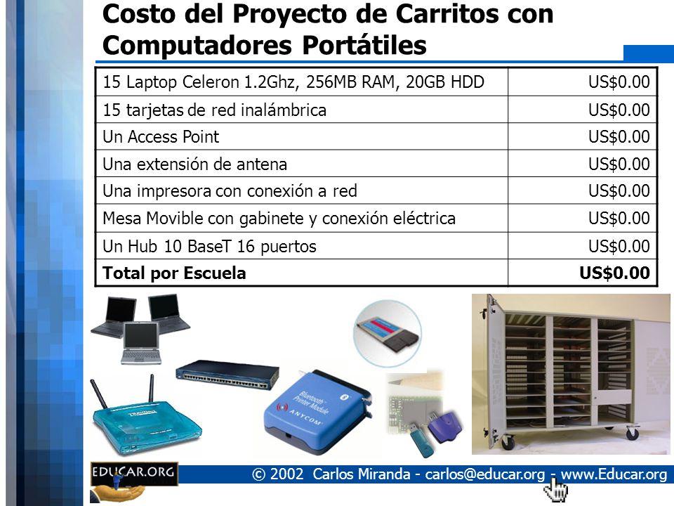 Costo del Proyecto de Carritos con Computadores Portátiles
