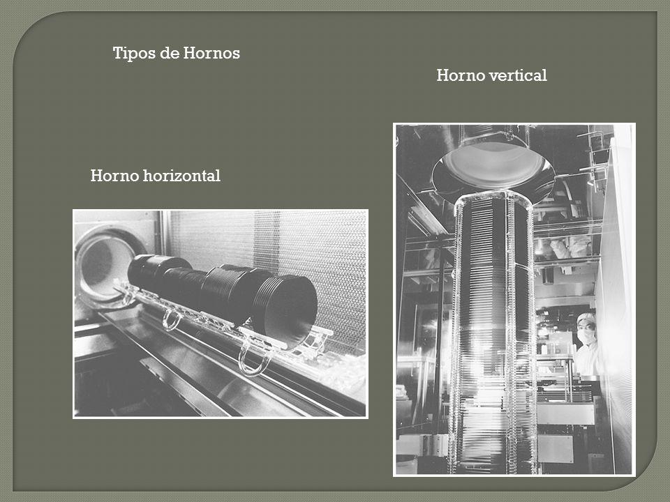 Tipos de Hornos Horno vertical Horno horizontal