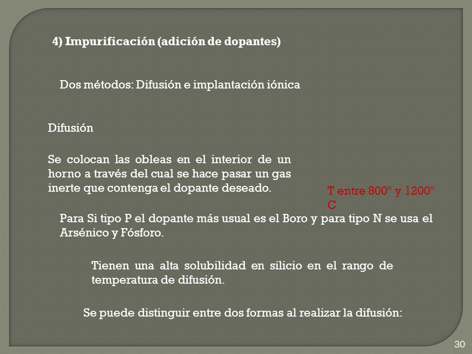 4) Impurificación (adición de dopantes)