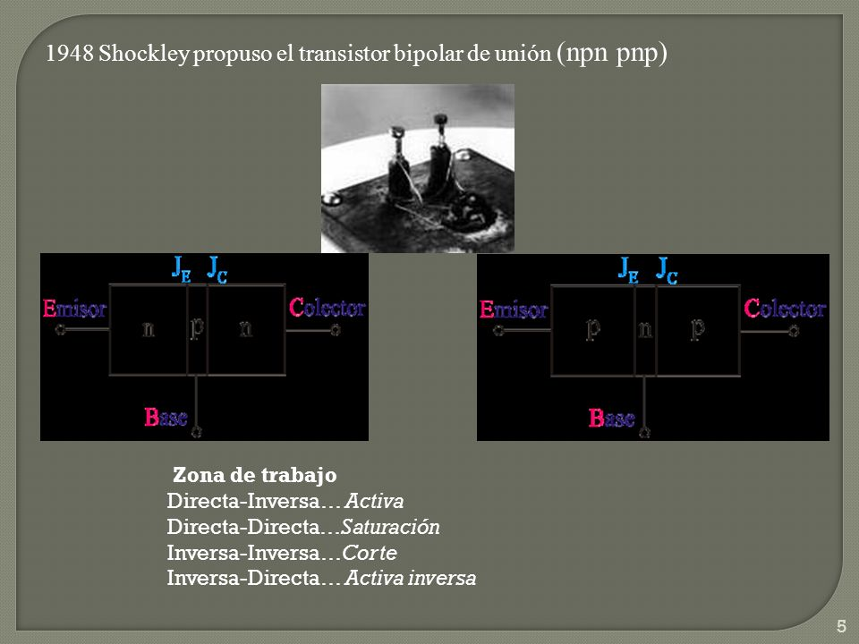 1948 Shockley propuso el transistor bipolar de unión (npn pnp)
