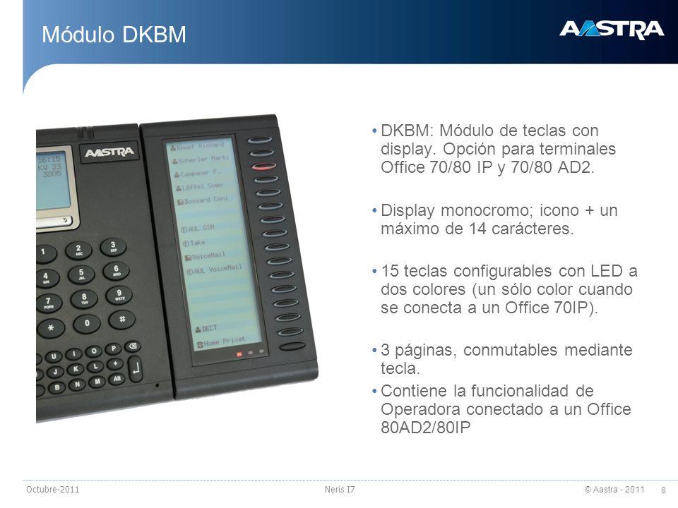 23/03/2017 Módulo DKBM. DKBM: Módulo de teclas con display. Opción para terminales Office 70/80 IP y 70/80 AD2.