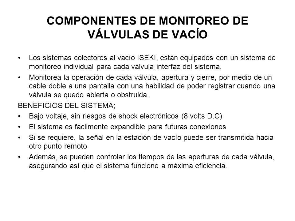 COMPONENTES DE MONITOREO DE VÁLVULAS DE VACÍO