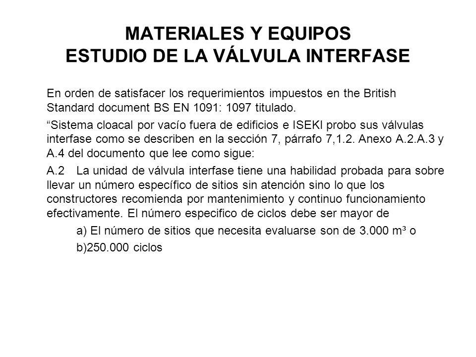 MATERIALES Y EQUIPOS ESTUDIO DE LA VÁLVULA INTERFASE