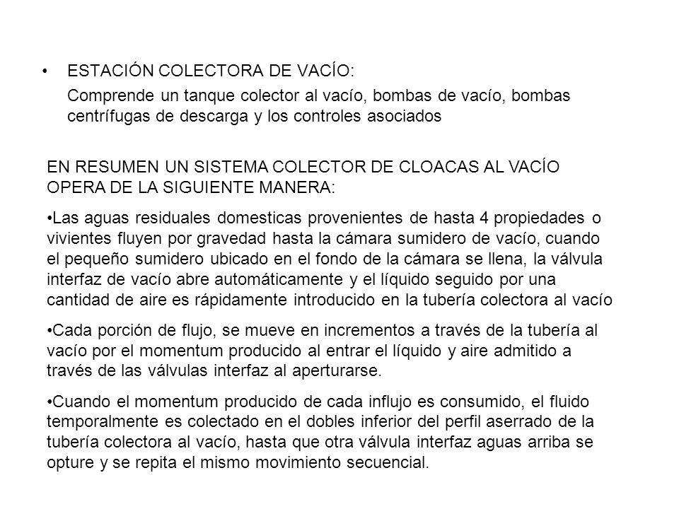 ESTACIÓN COLECTORA DE VACÍO: