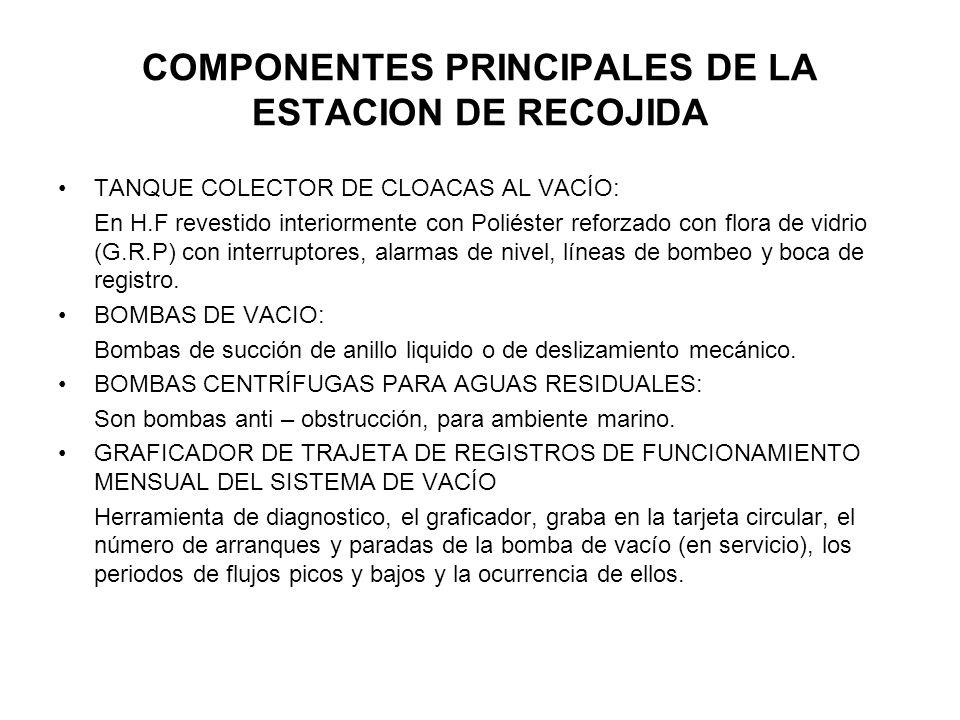 COMPONENTES PRINCIPALES DE LA ESTACION DE RECOJIDA
