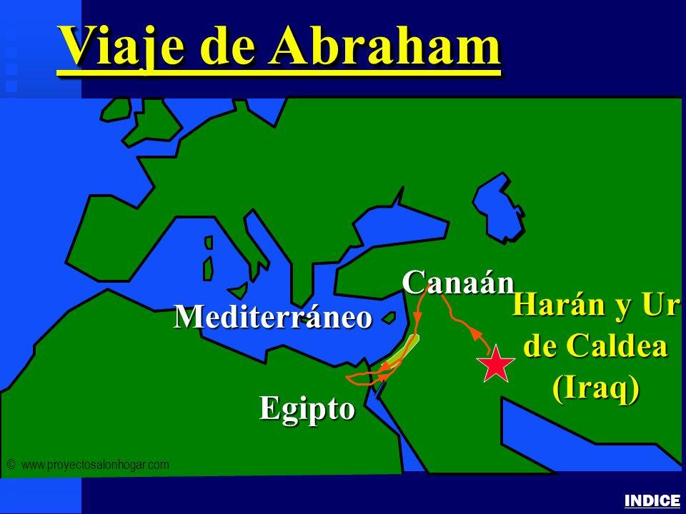 Viaje de Abraham Canaán Harán y Ur de Caldea Mediterráneo (Iraq)