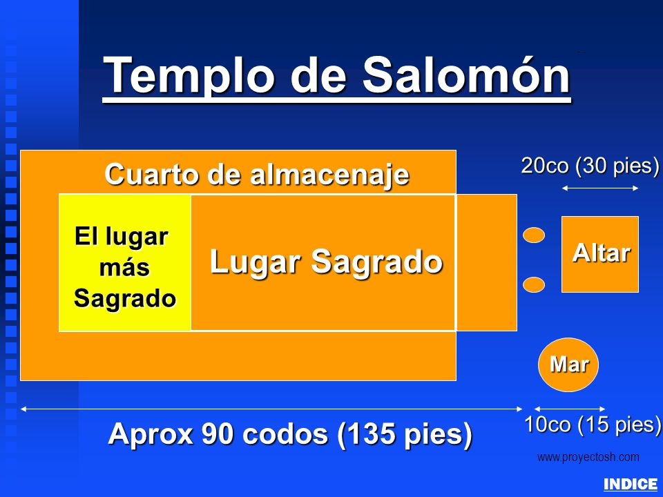 Templo de Salomón Lugar Sagrado Cuarto de almacenaje