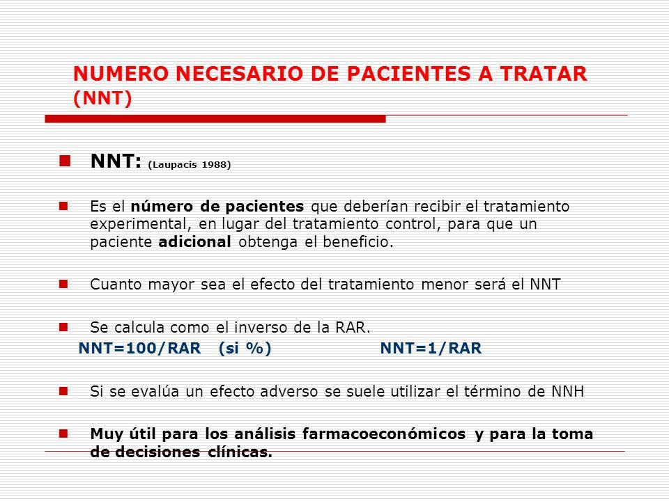 NUMERO NECESARIO DE PACIENTES A TRATAR (NNT)