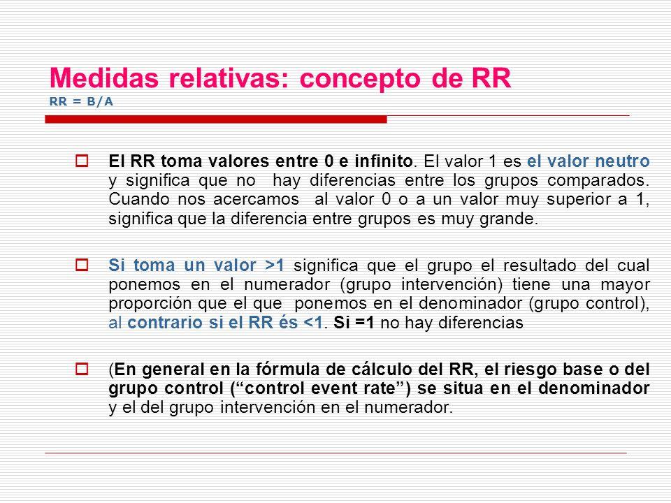 Medidas relativas: concepto de RR RR = B/A