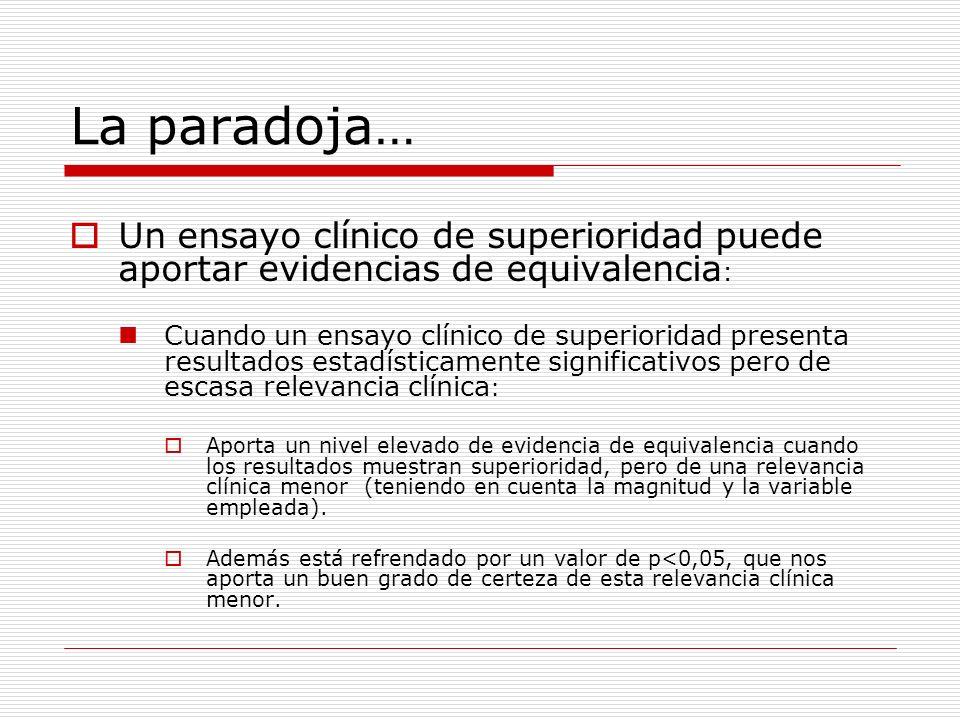 La paradoja… Un ensayo clínico de superioridad puede aportar evidencias de equivalencia: