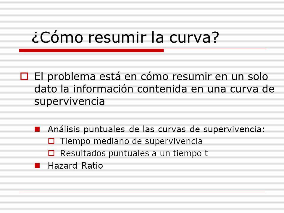 ¿Cómo resumir la curva El problema está en cómo resumir en un solo dato la información contenida en una curva de supervivencia.