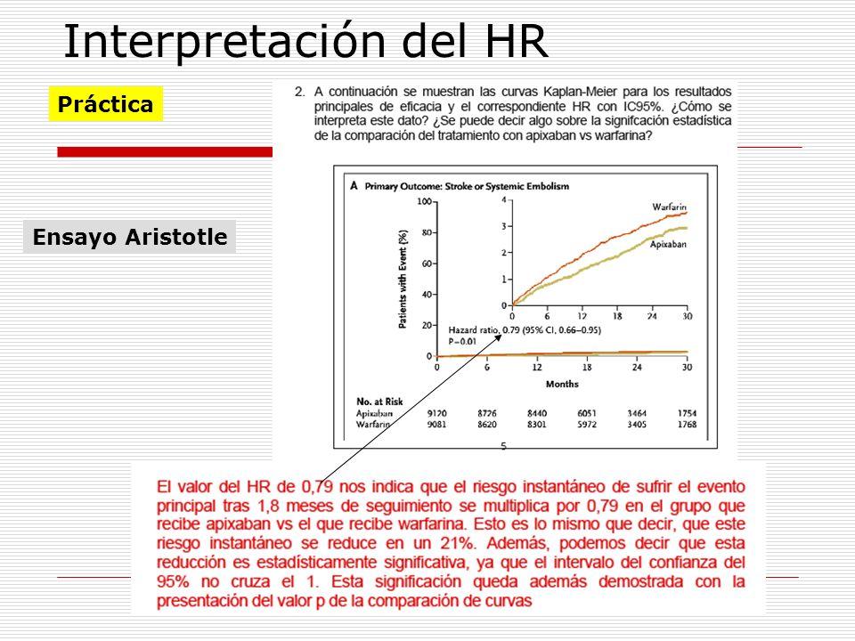 Interpretación del HR Práctica Ensayo Aristotle