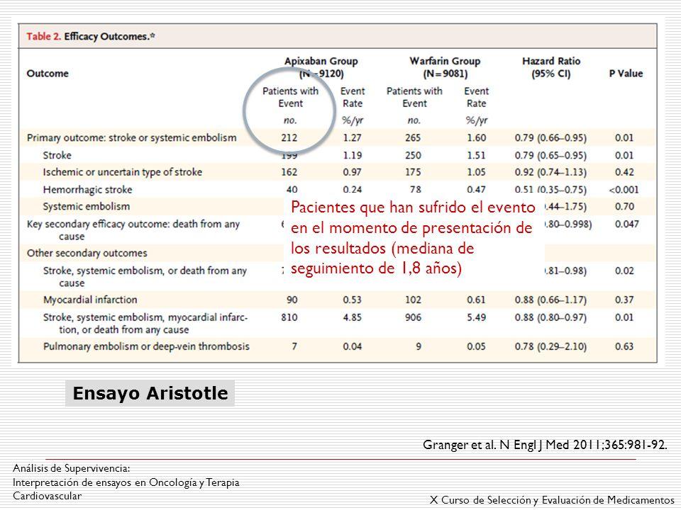 Pacientes que han sufrido el evento en el momento de presentación de los resultados (mediana de seguimiento de 1,8 años)