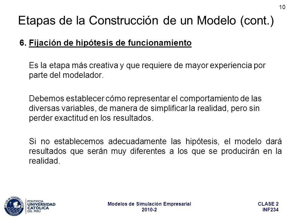 Etapas de la Construcción de un Modelo (cont.)