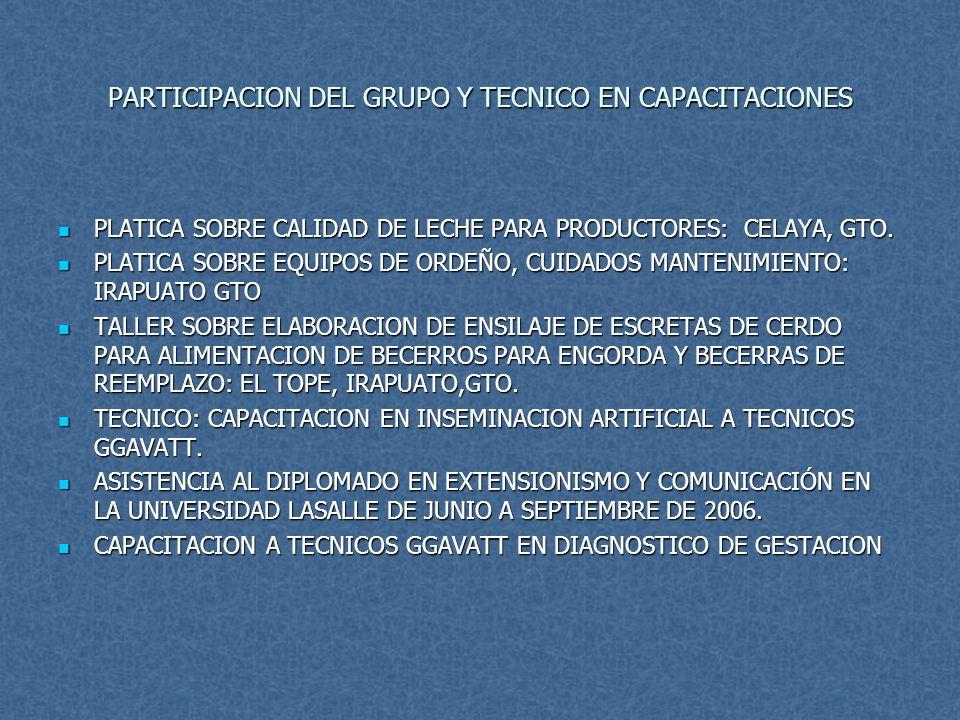 PARTICIPACION DEL GRUPO Y TECNICO EN CAPACITACIONES
