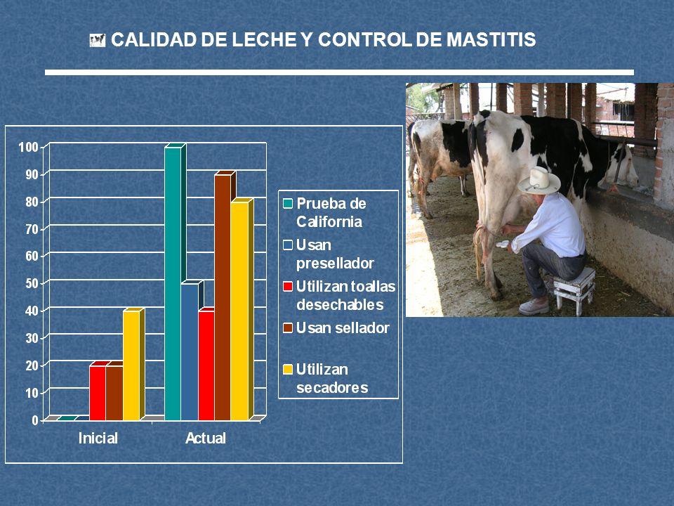 CALIDAD DE LECHE Y CONTROL DE MASTITIS