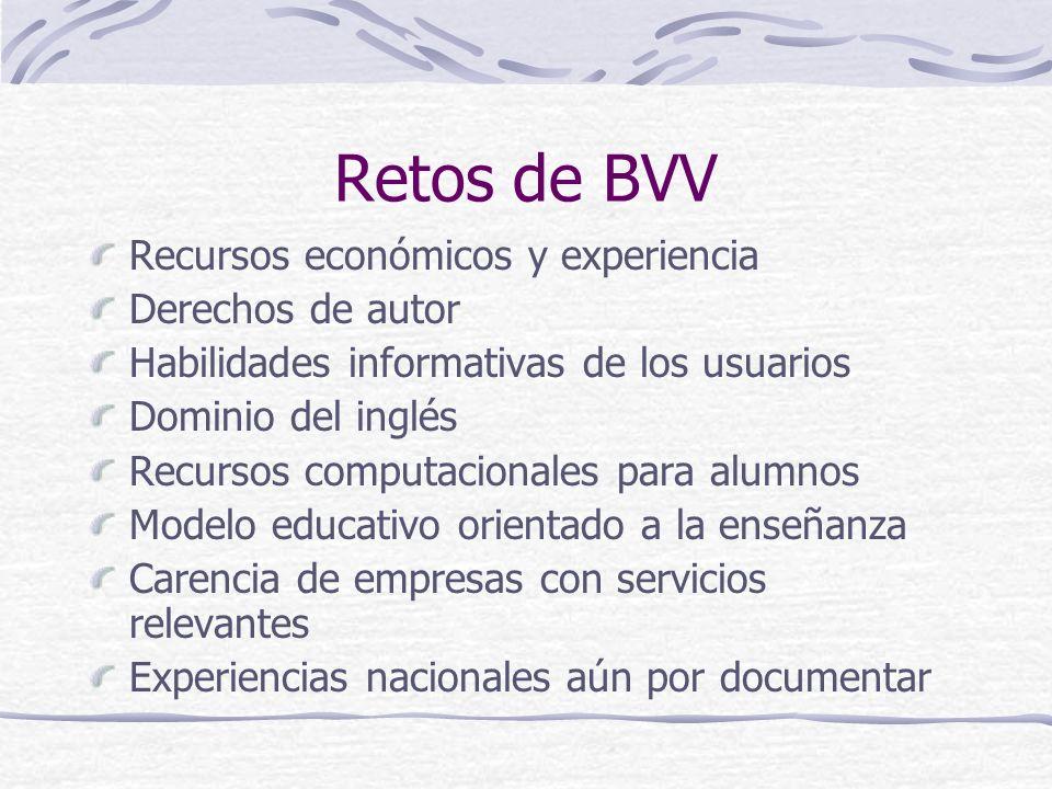 Retos de BVV Recursos económicos y experiencia Derechos de autor