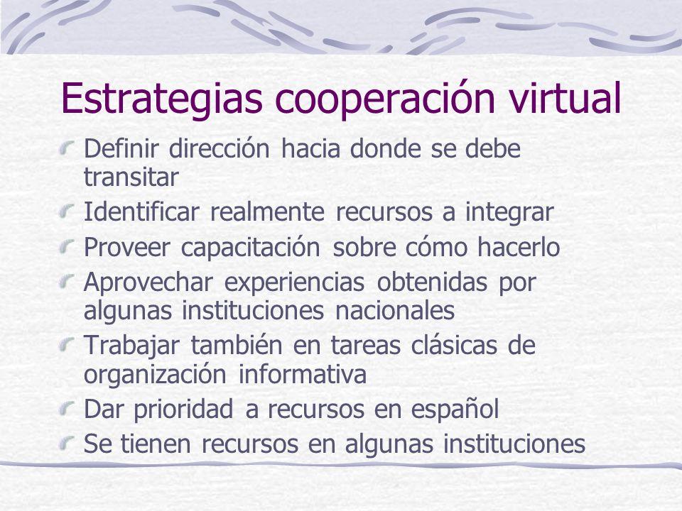 Estrategias cooperación virtual
