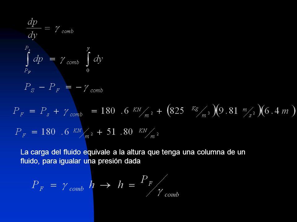La carga del fluido equivale a la altura que tenga una columna de un fluido, para igualar una presión dada