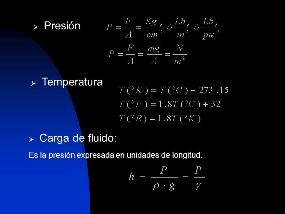 Presión Temperatura Carga de fluido: