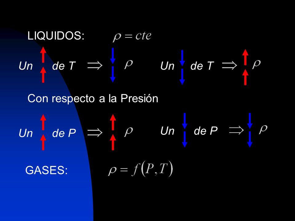LIQUIDOS: Un de T Un de T Con respecto a la Presión Un de P Un de P GASES: