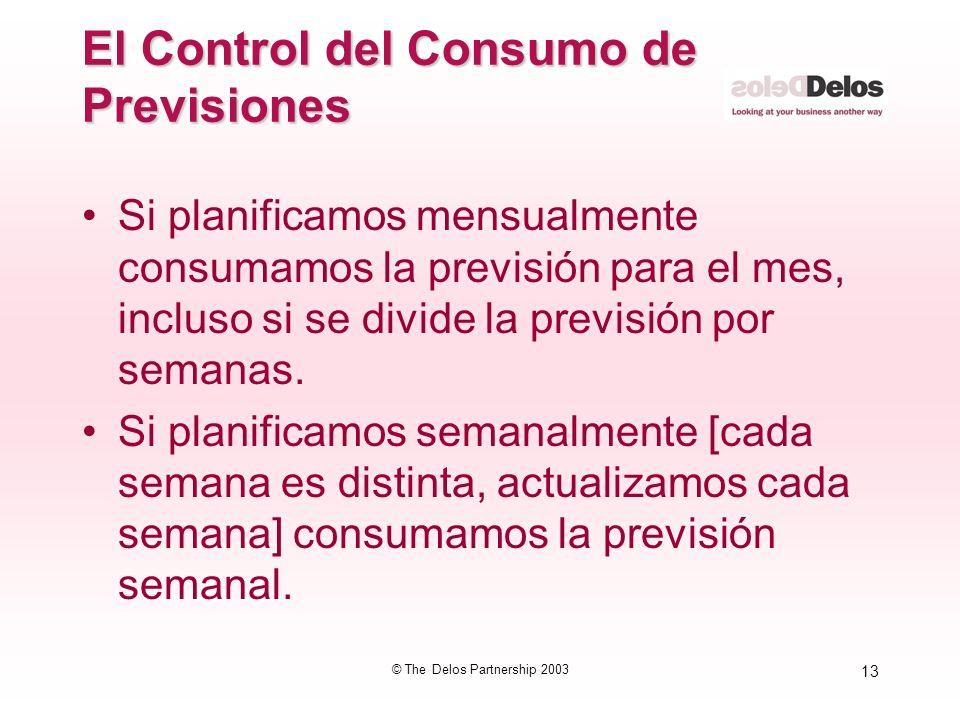 El Control del Consumo de Previsiones