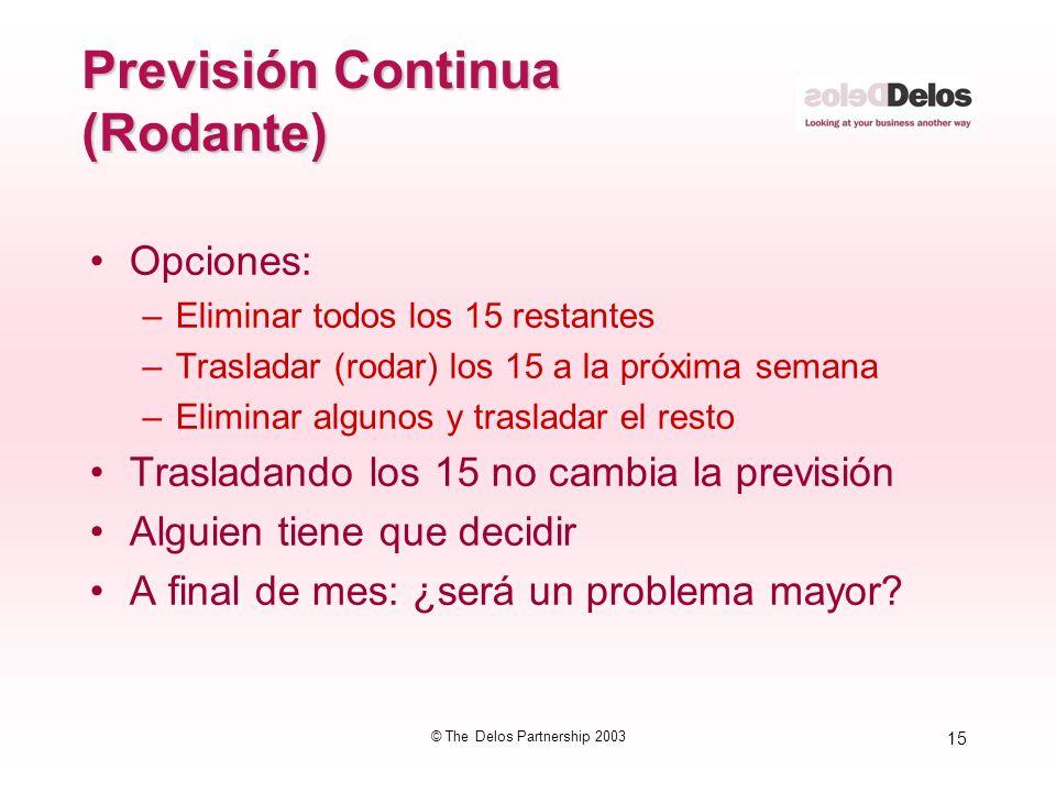 Previsión Continua (Rodante)