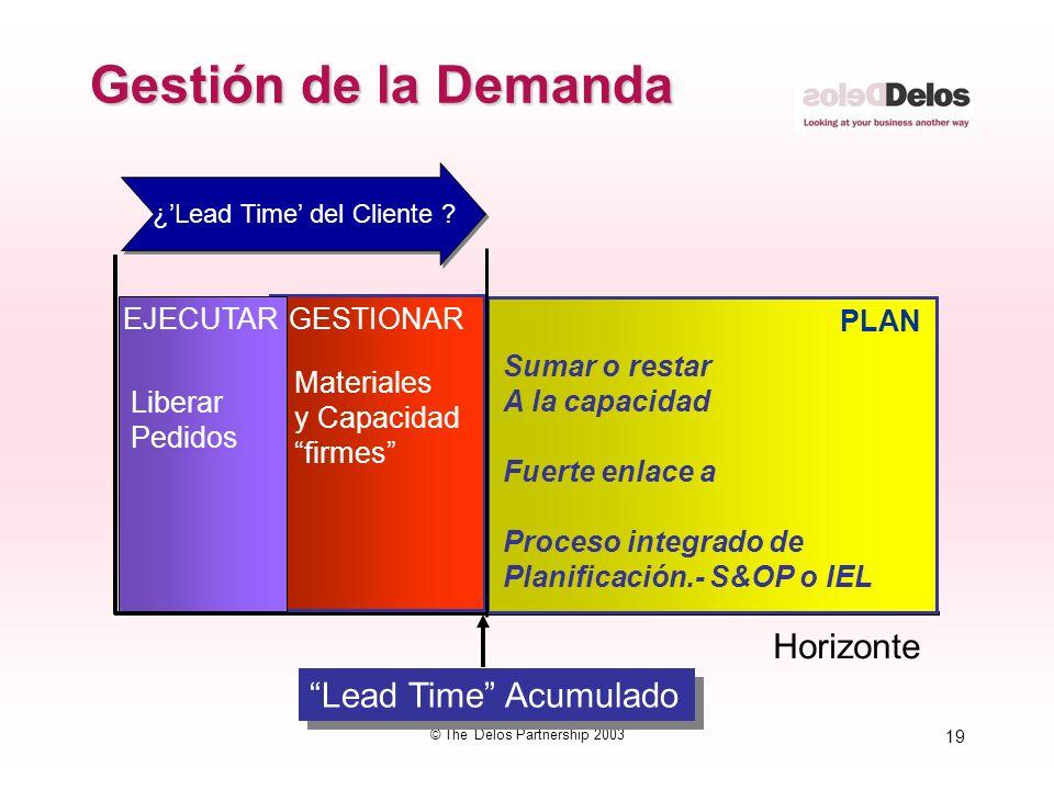 Gestión de la Demanda Horizonte Lead Time Acumulado EJECUTAR