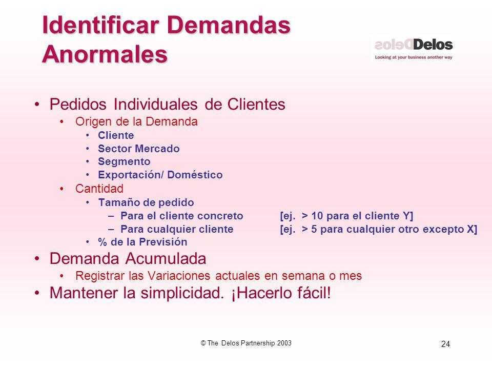 Identificar Demandas Anormales