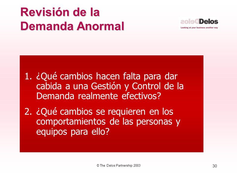 Revisión de la Demanda Anormal