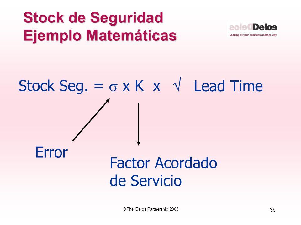 Stock de Seguridad Ejemplo Matemáticas