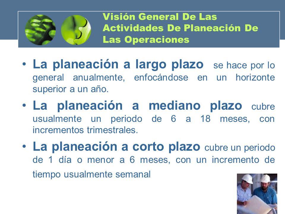 Visión General De Las Actividades De Planeación De Las Operaciones
