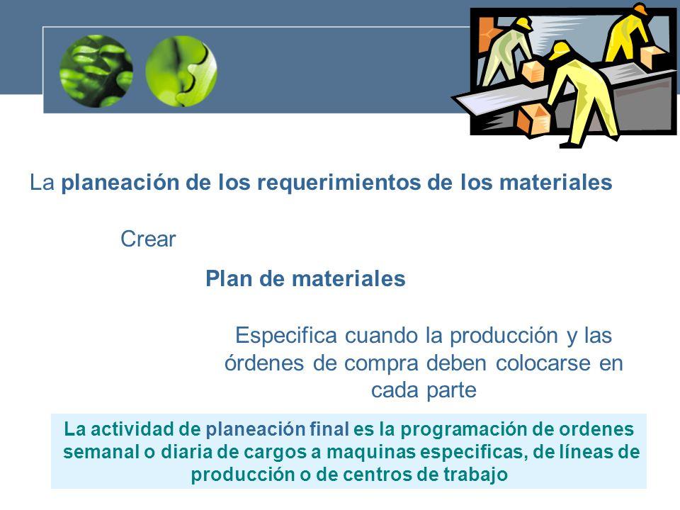 La planeación de los requerimientos de los materiales