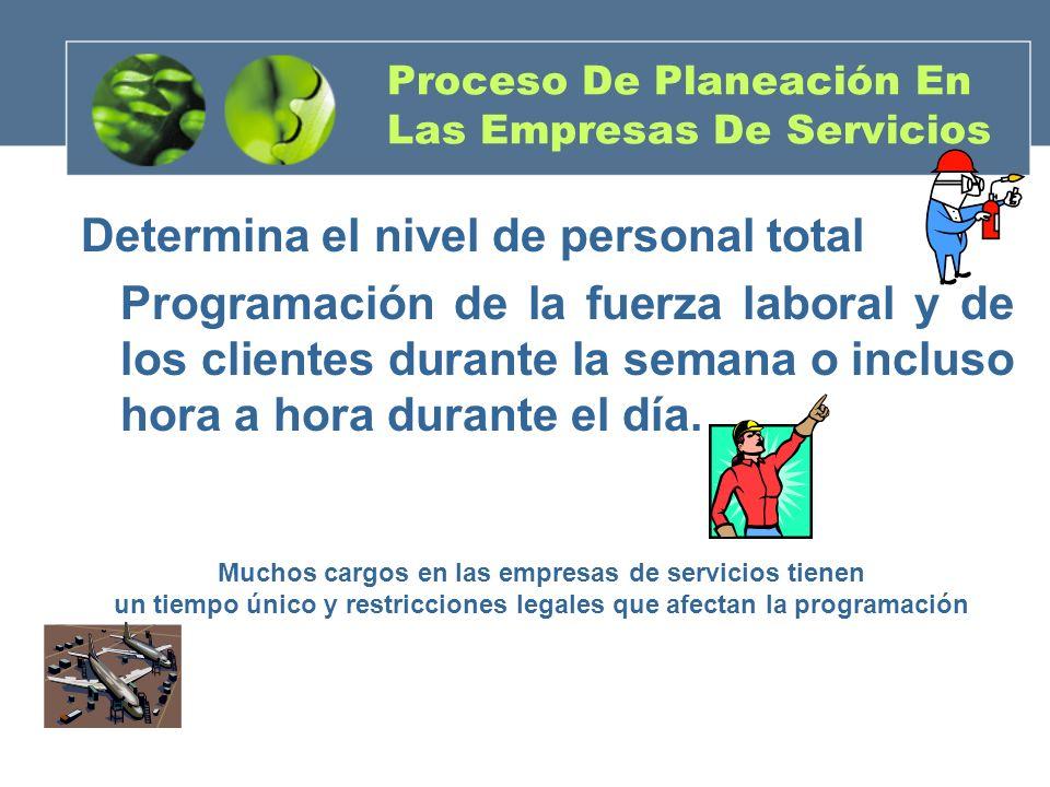 Proceso De Planeación En Las Empresas De Servicios