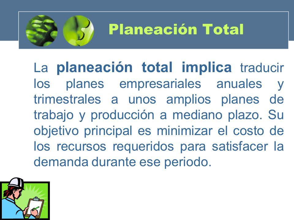 Planeación Total