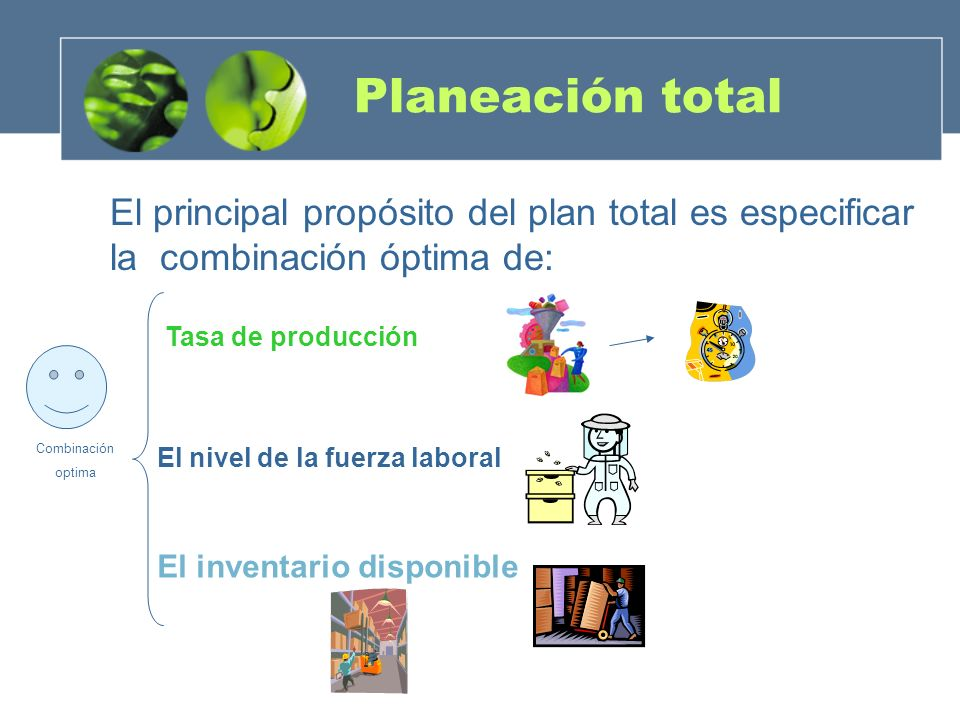 Planeación total El principal propósito del plan total es especificar la combinación óptima de: Tasa de producción.